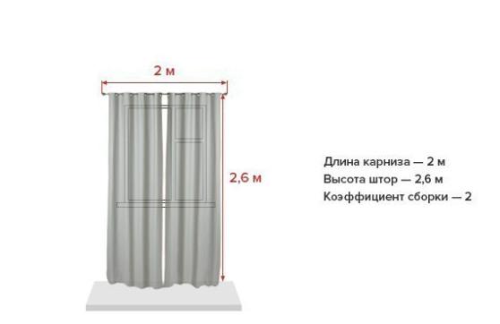 Как правильно рассчитать расход ткани на оконные шторы