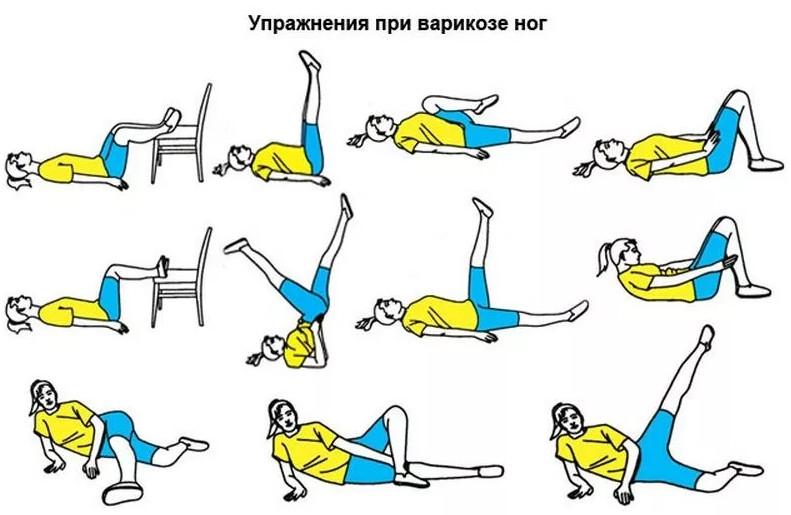 Лекарство от боли в ногах и шее. Здоровье и красота в домашних условиях
