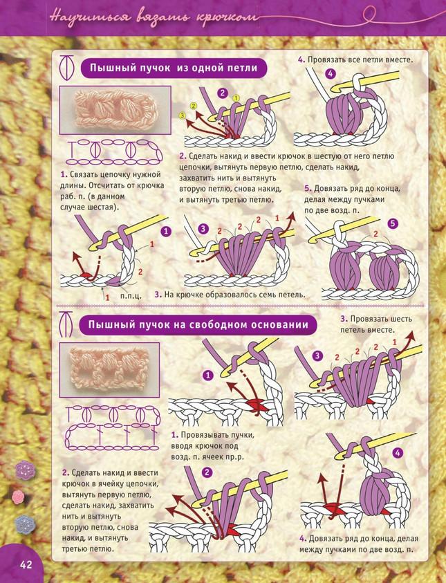 Пошаговый самоучитель вязания крючком. Урок 1