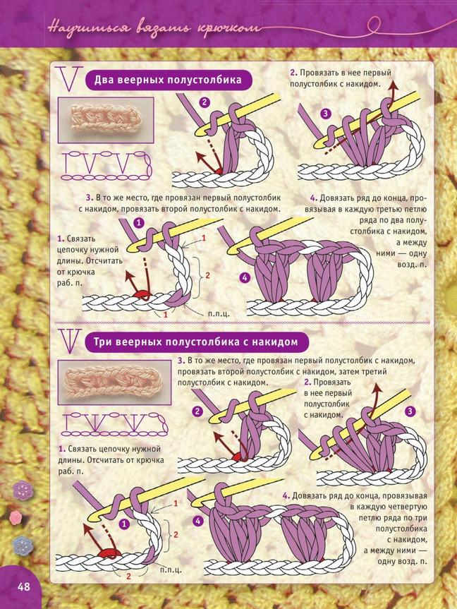Пошаговый самоучитель вязания крючком. Урок 7