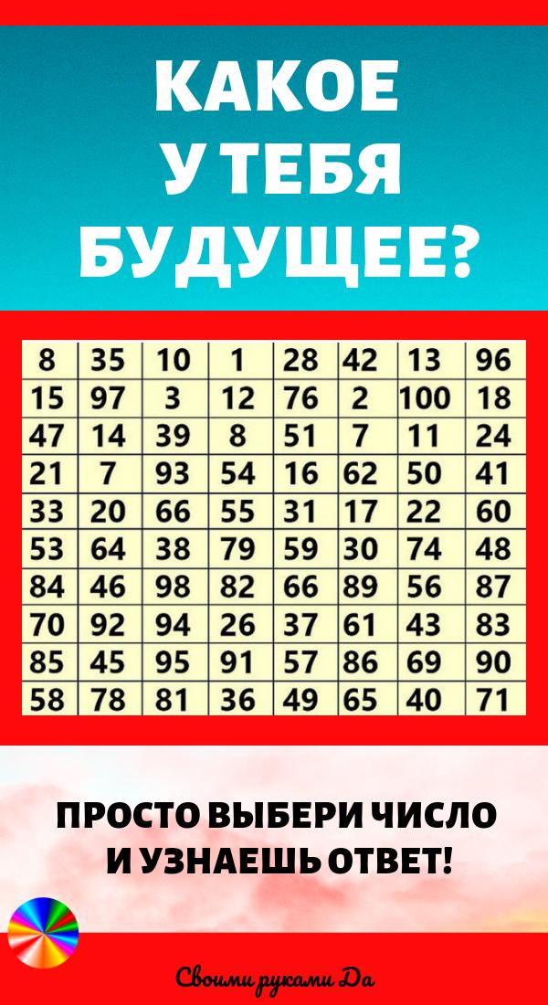 Какое у тебя будущее? Просто выбери число и узнаешь ответ!