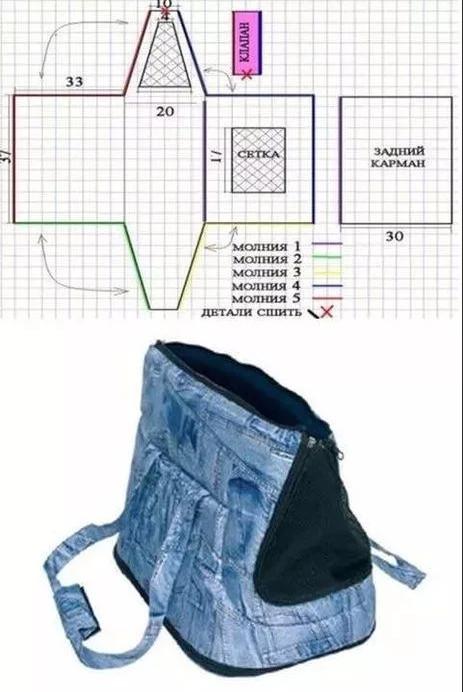 Сумки из ненужных джинсов. Идеи, советы, выкройки и мастер класс своими руками