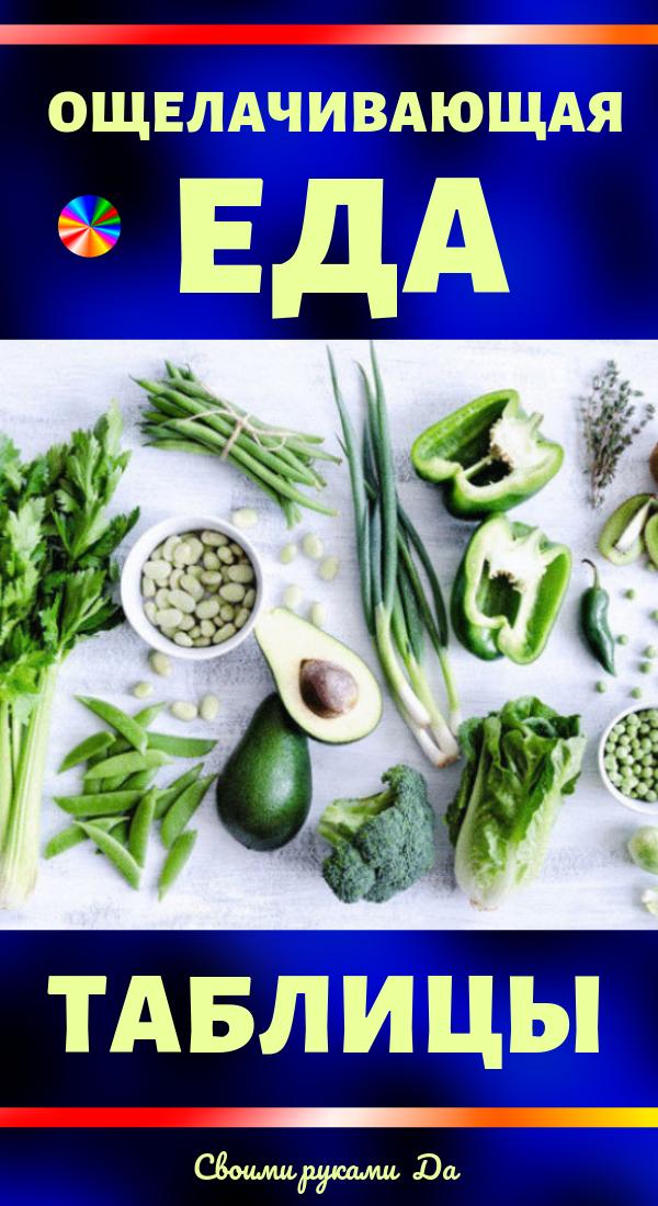 Здоровье и красота: Ощелачивающая еда в домашних условиях + Таблицы