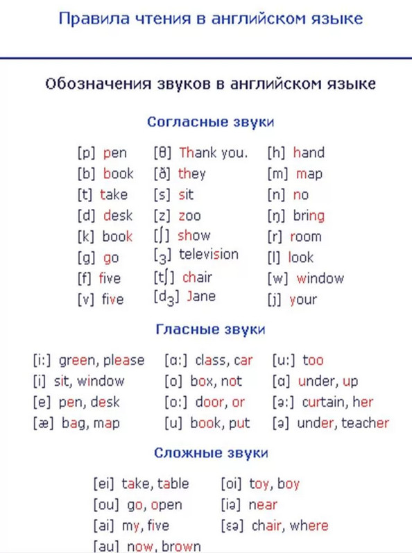 Как легко выучить английский язык в домашних условиях: Фразовые глаголы + таблицы и схемы