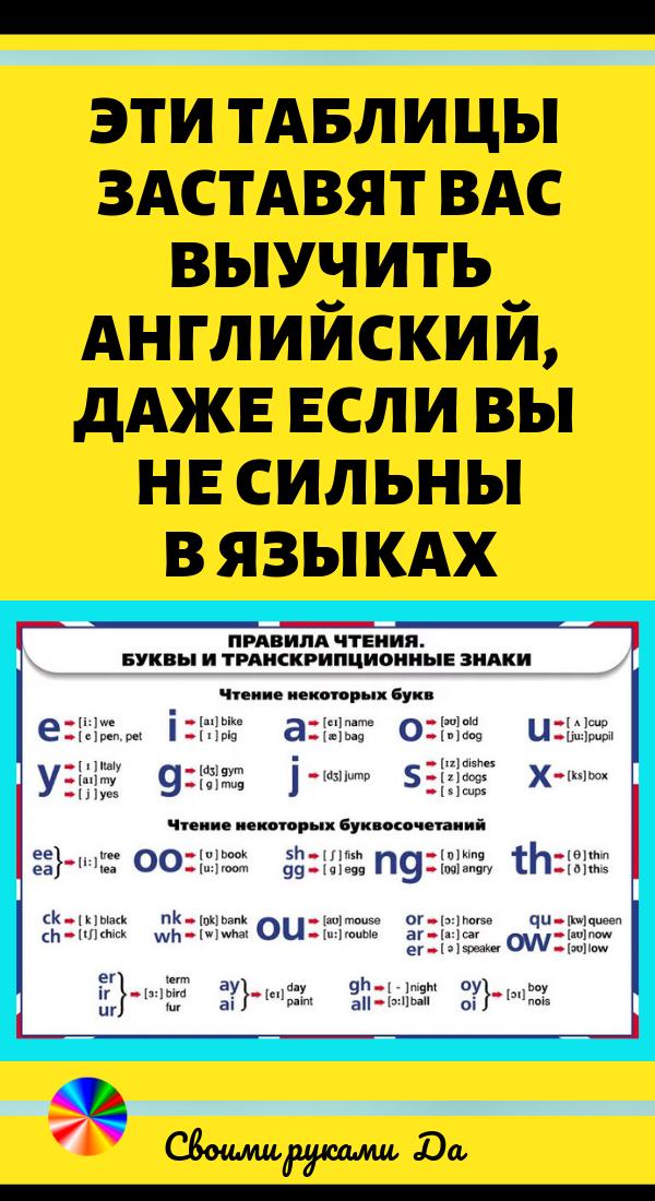 Эти таблицы заставят вас выучить английский в домашних условиях, даже если вы не сильны в языках