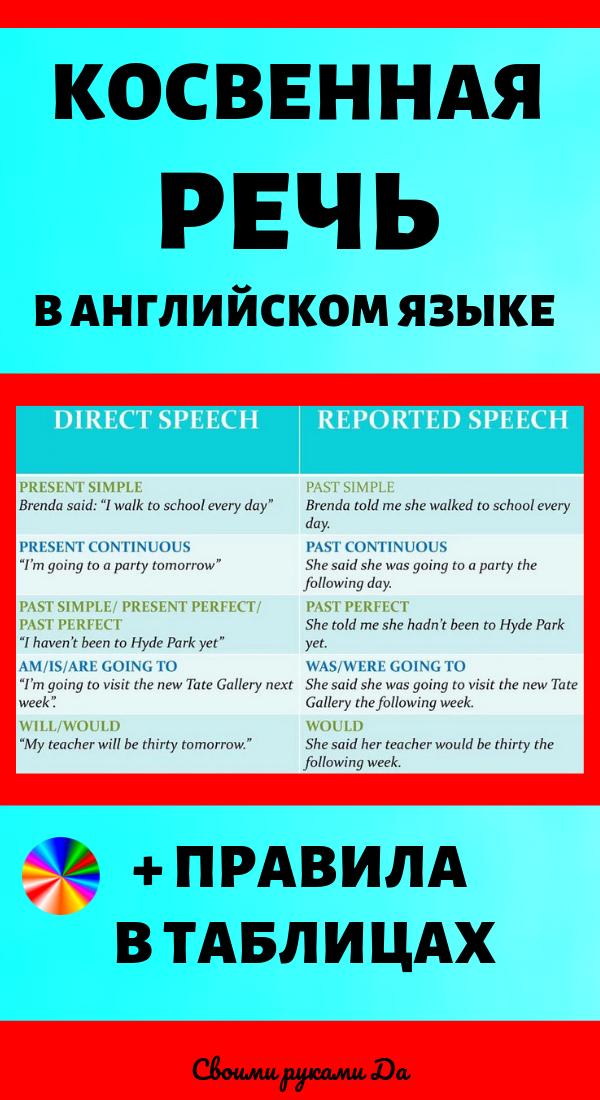 Косвенная речь в английском языке + правило в таблицах. Как легко выучить самостоятельно
