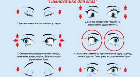 Как восстановить зрение, если оно начало ухудшаться: самые эффективные способы