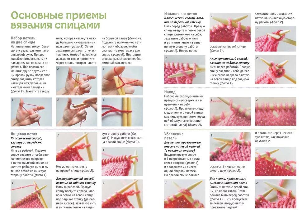 Вязание простых узоров для начинающих